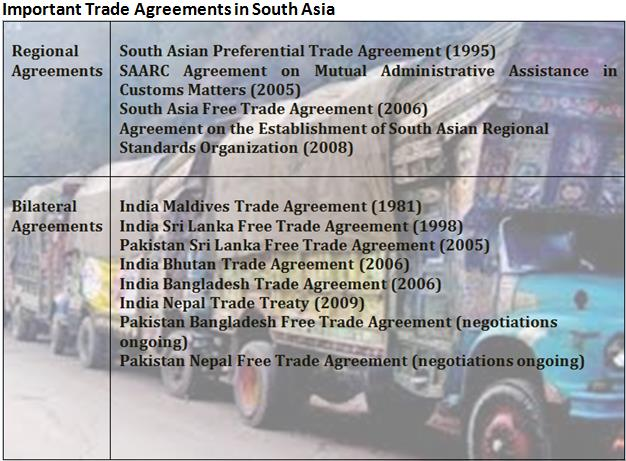 Trade Agreements-Nivedita