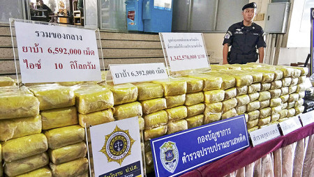 Analysis: Narco Economy in Myanmar: From Opiates to ATS